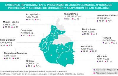 Sedema autoriza 12 programas de acción climática