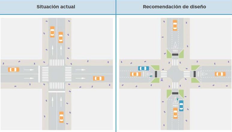Calles de tránsito mixto para reducir accidentes viales