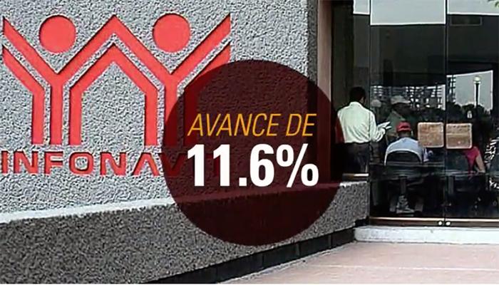 Reporta Infonavit avance de 11.68%