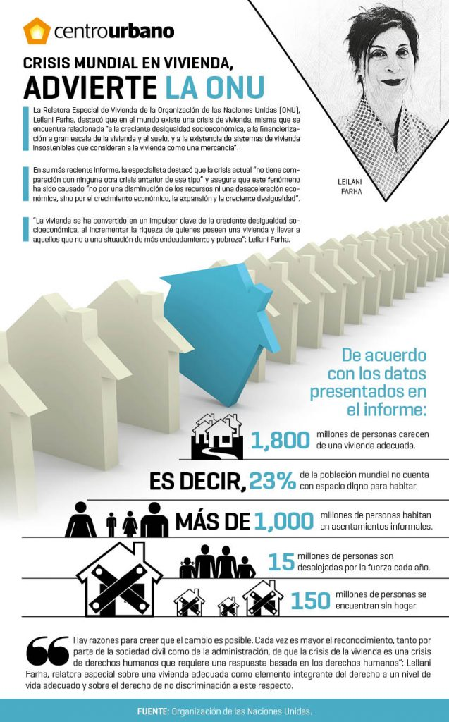 Carece de vivienda adecuada-Infografía-Onu-crisis en vivienda