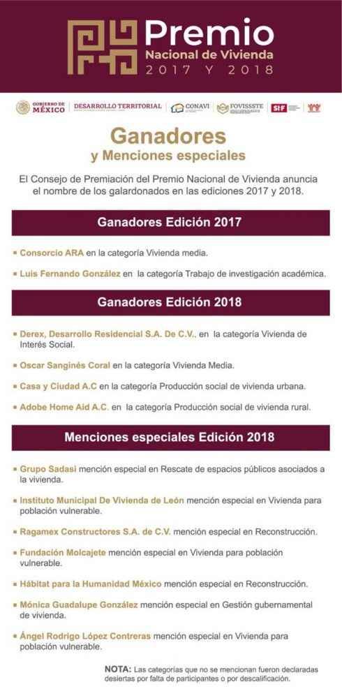 Ganadores Premio Nacional de Vivienda 2017-2018