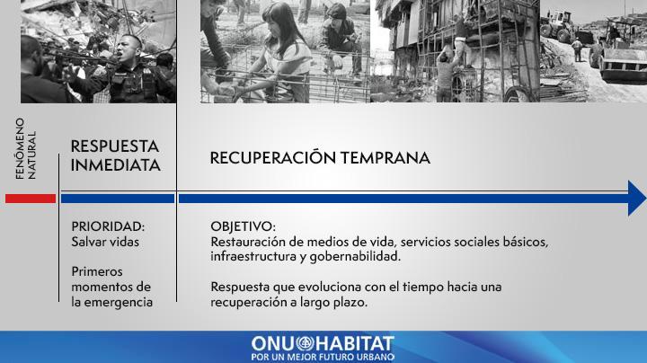La recuperación temprana para estabilizar al país tras una crisis