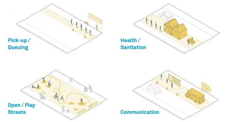 Propone NACTO diseño de calles para hacer frente al Covid-19
