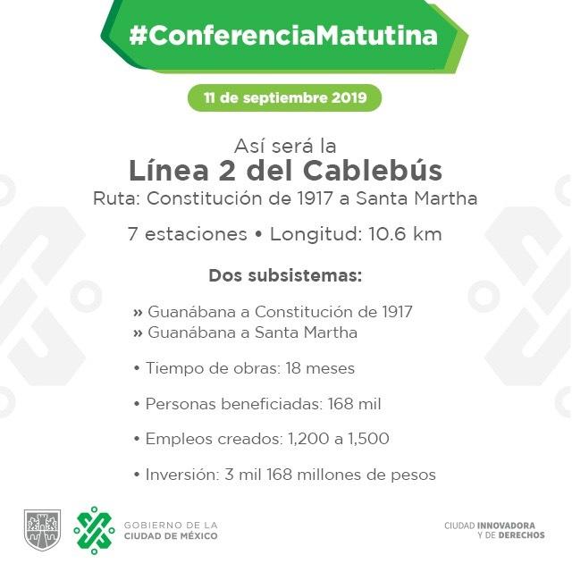 Se determina ruta de la línea 2 del cablebús en Iztapalapa